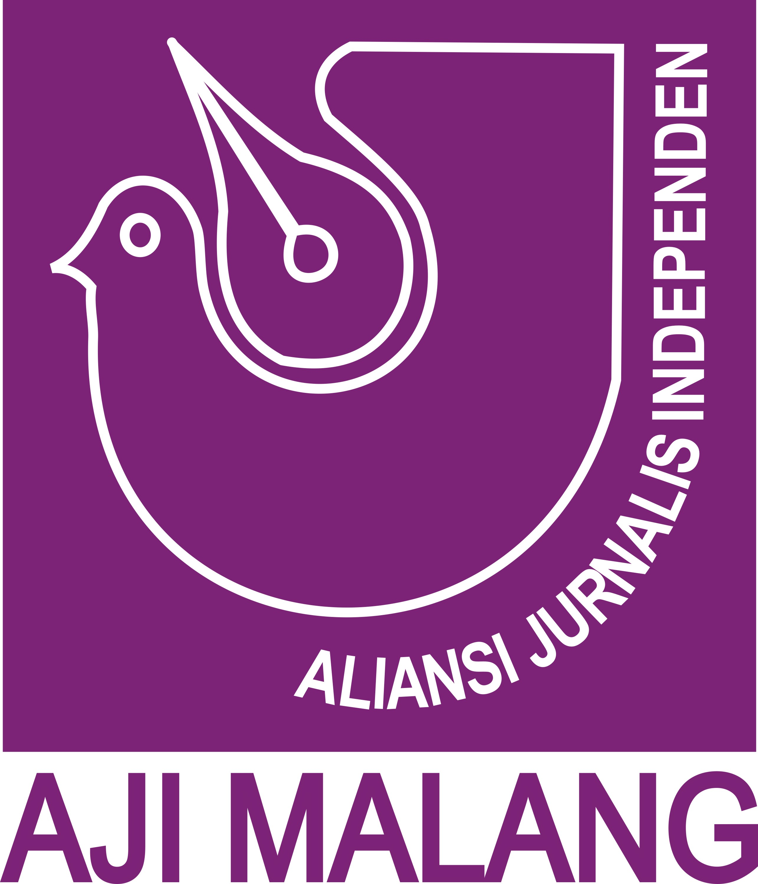 Potret Kesejahteraan dan Kemerdekaan Pers di Malang