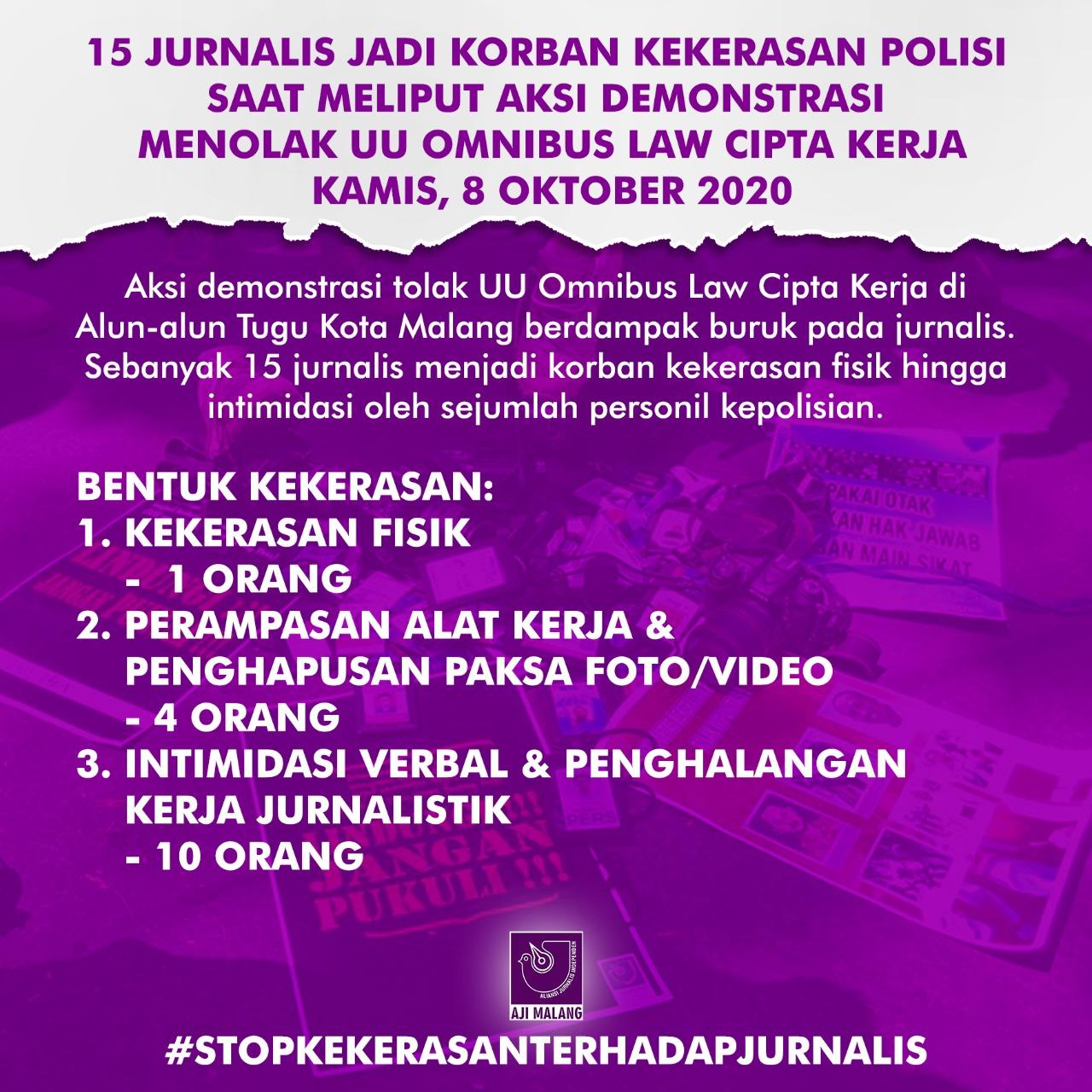 Pernyataan Sikap : Tolak dan Usut Kasus Kekerasan Terhadap Jurnalis di Malang